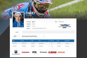 Profile Danny Hart